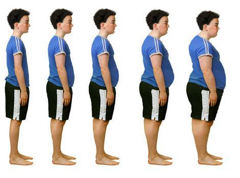 Седьмая причина лишнего веса.