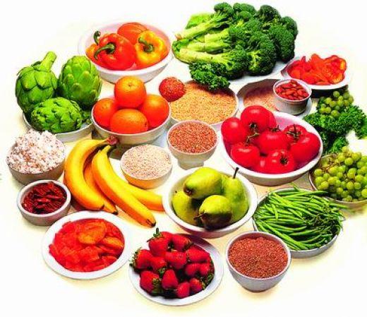 продукты для похудения живота список