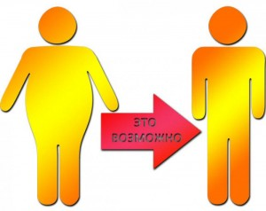 Цели при похудении