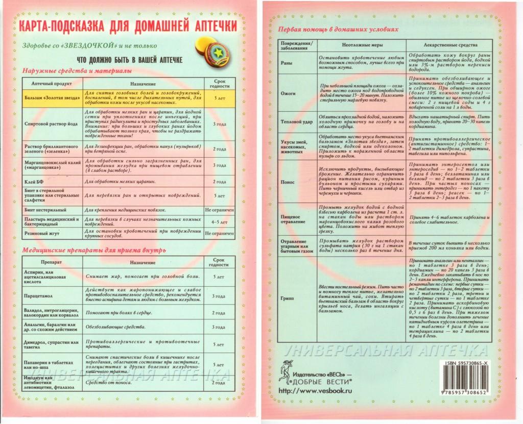 """Карта-подсказка Здоровье со """"Звездочкой"""""""